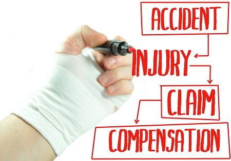 personal injury attorney houston tx